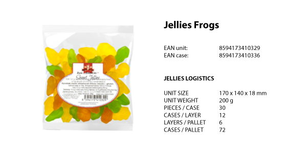 logistics_jellies_banners_Jellies-Frogs