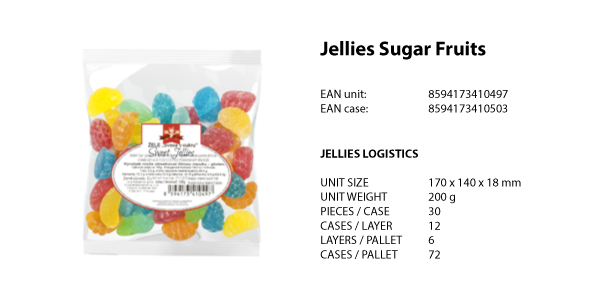 logistics_jellies_banners_Jellies-Sugar-Fruits