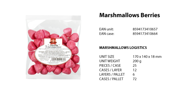 logistics_mallows_banners_Marshmallows-Berries
