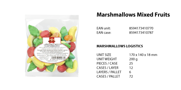 logistics_mallows_banners_Marshmallows-Mixed-Fruits